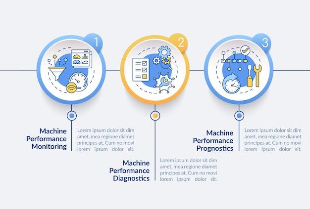 Modello di infographic di vettore di attività gemelle digitali. elementi di progettazione del profilo di presentazione delle prestazioni della macchina. visualizzazione dei dati con 3 passaggi. grafico delle informazioni sulla sequenza temporale del processo. layout del flusso di lavoro con icone di linea