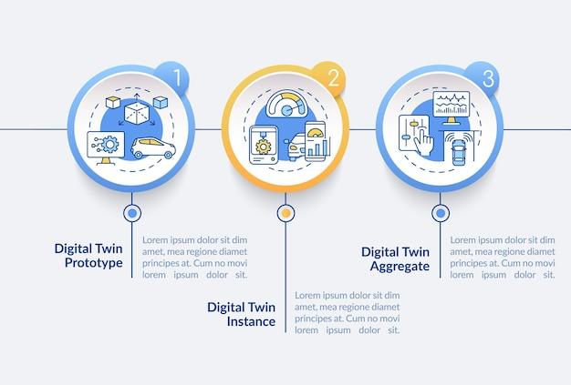 Modello di infografica vettoriale di tipi di gemelli digitali. elementi di progettazione del profilo di presentazione del prototipo digitale. visualizzazione dei dati con 3 passaggi. grafico delle informazioni sulla sequenza temporale del processo. layout del flusso di lavoro con icone di linea