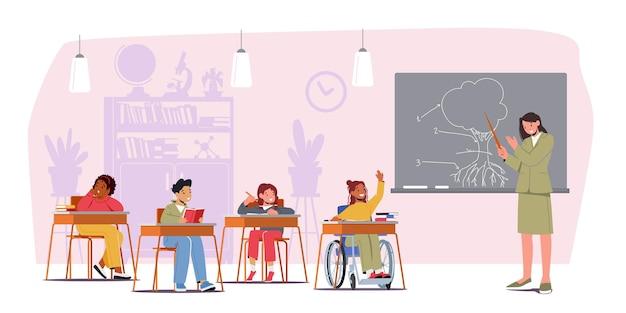 Concetto di disabilità e istruzione personaggi per bambini a lezione
