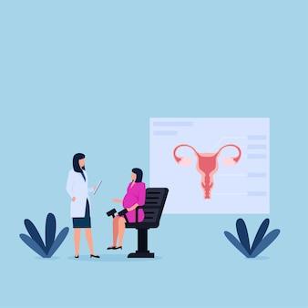 Il medico spiega la salute della ginecologia.