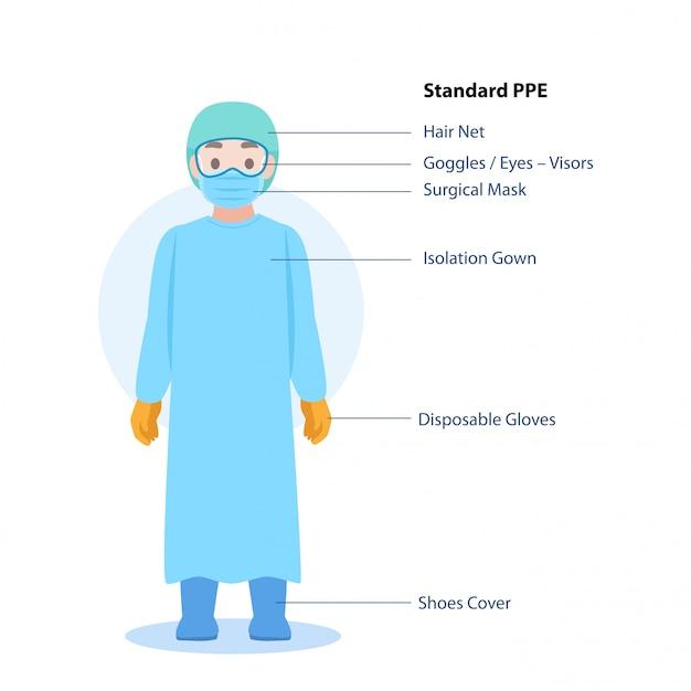 Medici carattere che indossa una tuta protettiva personale dpi standard