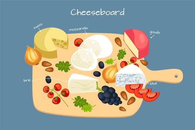 Tagliere di formaggi gustoso disegnato