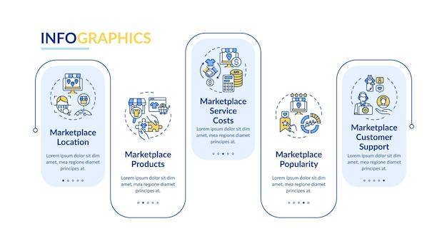 Modello di infografica vettoriale di scelta del mercato elettronico. posizione, costi di presentazione degli elementi di design del contorno. visualizzazione dei dati con 5 passaggi. grafico delle informazioni sulla sequenza temporale del processo. layout del flusso di lavoro con icone di linea