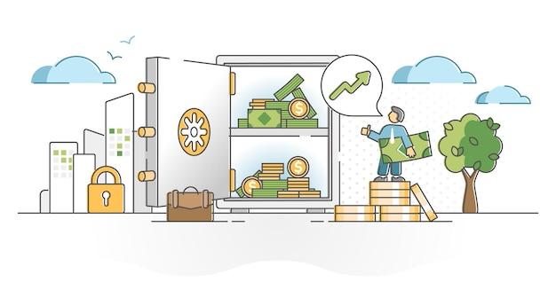 Guadagni utili come concetto di contorno di crescita del denaro finanziario ed economico