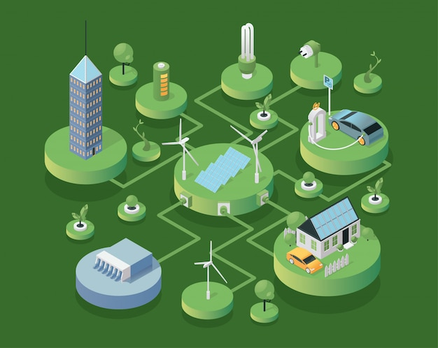 Illustrazione isometrica di tecnologie eco-compatibili. architettura moderna sostenibile, fonti di energia ecologiche. energia rinnovabile, conservazione dell'ecosistema, concetto di protezione della natura