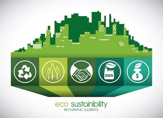 Eco sostenibilità