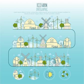 Infografica fattoria ecologia. modello con icone di linea sottile della tecnologia eco farm, sostenibilità dell'ambiente locale, risparmio ecologico della città