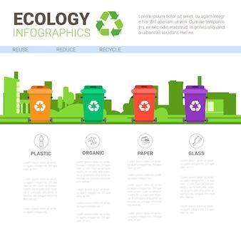 Ecologia infografica