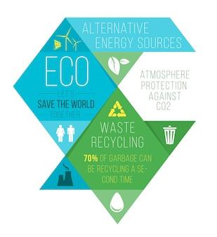 Simboli grafici infografica ecologia