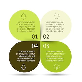 Modello di presentazione dell'infografica vettoriale di ecologia diagramma del diagramma circolare 4 passaggi foglie