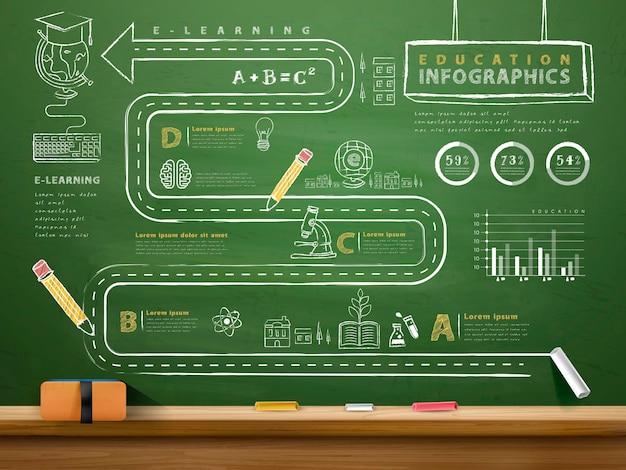 Progettazione del modello di infografica concetto di istruzione con elementi di lavagna e gesso