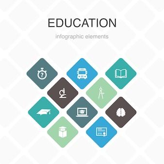 Istruzione infografica 10 opzioni colore design.laurea, microscopio, quiz, icone semplici dello scuolabus