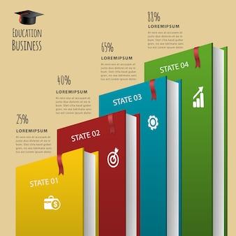 Concetto di educazione infografica