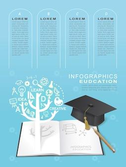 Elementi di design infografico per l'istruzione con elementi di berretto libro e laurea Vettore Premium