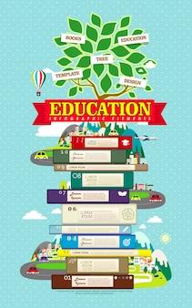 Elementi di design infografico educativo con albero che cresce dai libri