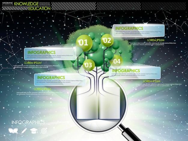 Elementi di design infografico educativo con albero e lente d'ingrandimento