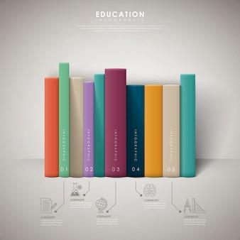 Progettazione infografica di istruzione con elementi di libri colorati