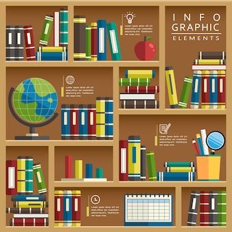 Disegno del modello di educazione infografica con libri e scaffale