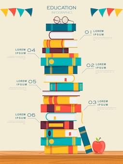 Disegno del modello di educazione infografica con pila di libri