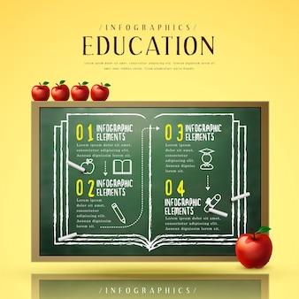 Disegno del modello di educazione infografica con elementi di lavagna