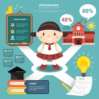 Istruzione modello di progettazione infografica con il bambino nel suo cammino verso la scuola