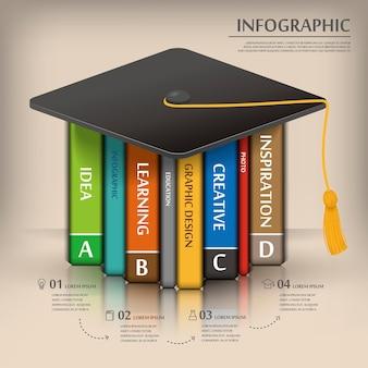 Disegno del modello di educazione infografica con cappello di laurea e libri