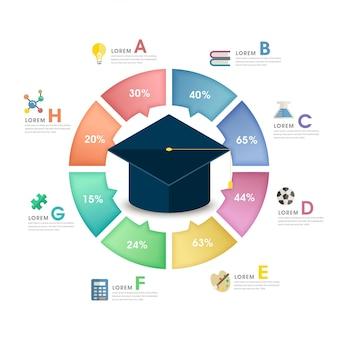 Disegno del modello di educazione infografica con elementi di cappello di laurea