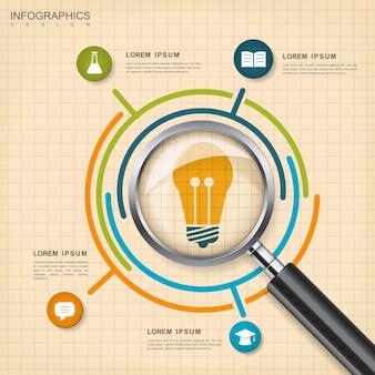 Disegno del modello di educazione infografica con lampadina e elementi di lente di ingrandimento