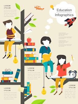Disegno del modello di educazione infografica con albero di lettura e bambini