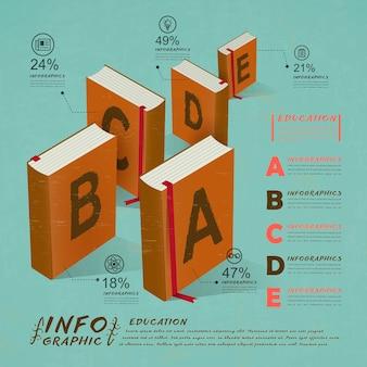 Infografica di istruzione con elemento di libri su sfondo blu