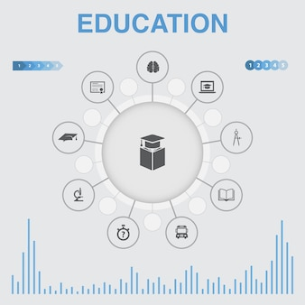 Infografica di istruzione con le icone. contiene icone come laurea, microscopio, quiz, scuolabus