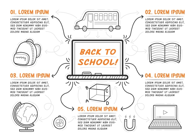 Modello di infografica di istruzione torna a scuola. lavagna disegnata a mano al centro. cinque passaggi con descrizione. illustrazione vettoriale.