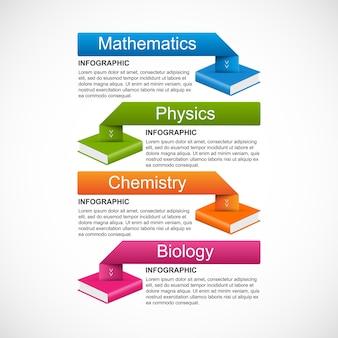 Modello di infographics di educazione con il libro.