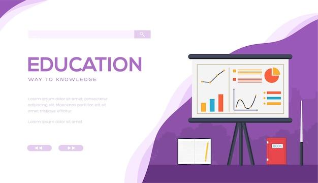 Modello di pagina di destinazione dell'istruzione