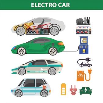 Poster colorati di auto elettriche con modalità di ricarica
