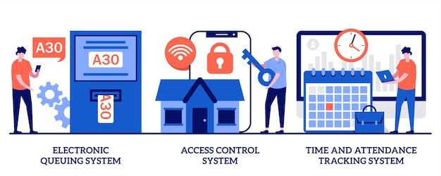 Sistema di accodamento elettronico, sistema di controllo degli accessi, illustrazione del sistema di monitoraggio del tempo e delle presenze con persone minuscole