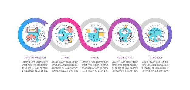 Modello di infografica ingredienti energetici