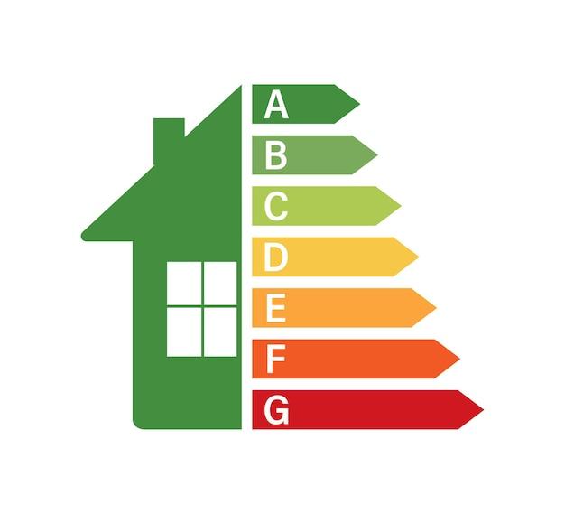 Grafico dell'efficienza energetica e concetto di casa. icona casa vettore. energia solare. casa verde. illustrazione di riserva di vettore