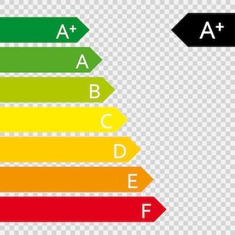 Valutazione di efficienza energetica. classe ecologica dell'unione europea.