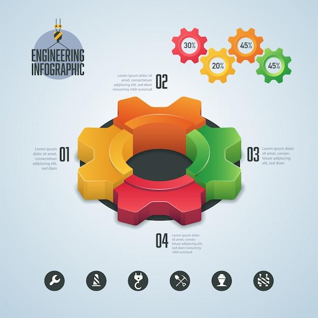Infografica di ingegneria