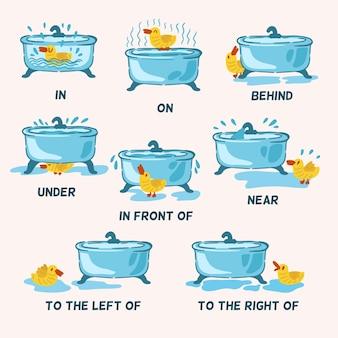 Set preposizioni inglesi con anatra e bagno