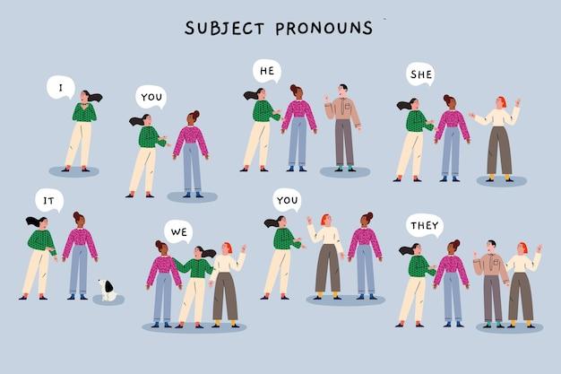 Modello di pronomi soggetto inglese