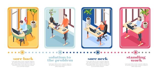 Set di poster ergonomici sul posto di lavoro