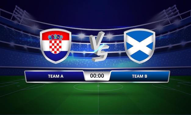 Trasmissione del tabellone segnapunti della partita di calcio della coppa europea croazia vs scozia