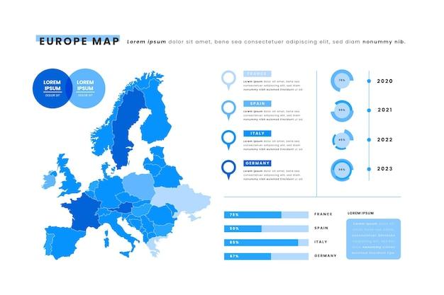 Europa mappa infografica in design piatto