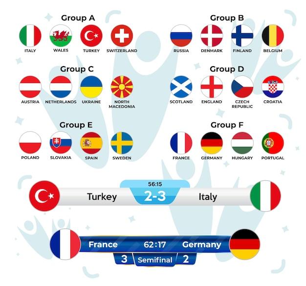 Torneo di calcio europeo fase a gironi e tabellone segnapunti set di bandiere nazionali delle squadre di calcio