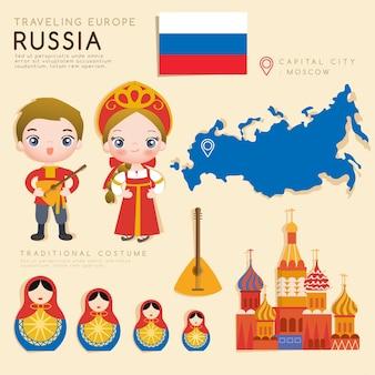 Infografica europea con costumi tradizionali e attrazioni turistiche.