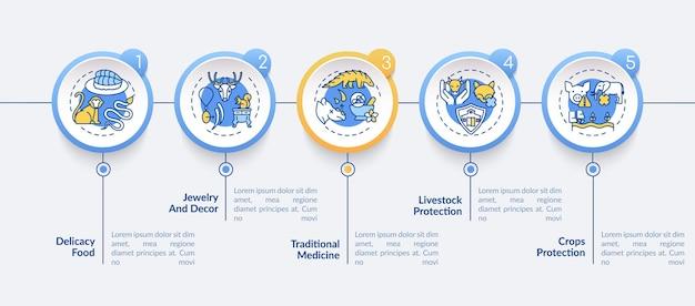 Modello di infografica abuso di animali esotici