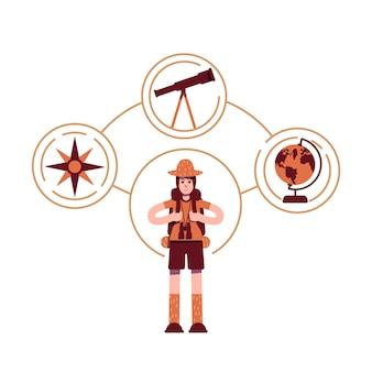 Illustrazione piana di concetto di archetipo dell'esploratore