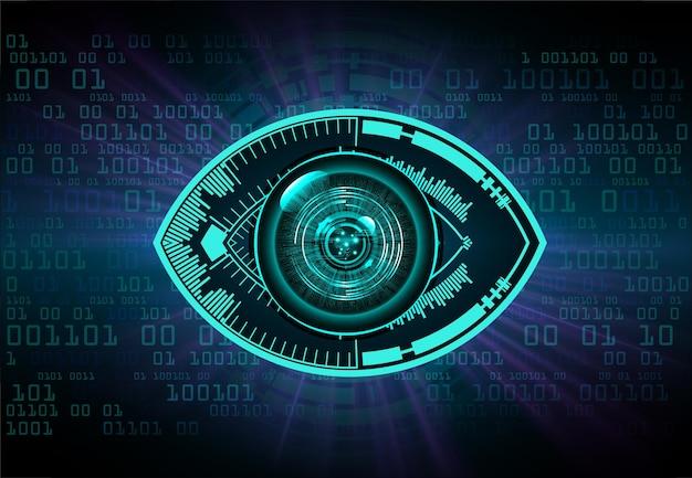 Fondo futuro di concetto di tecnologia del circuito cyber dell'occhio
